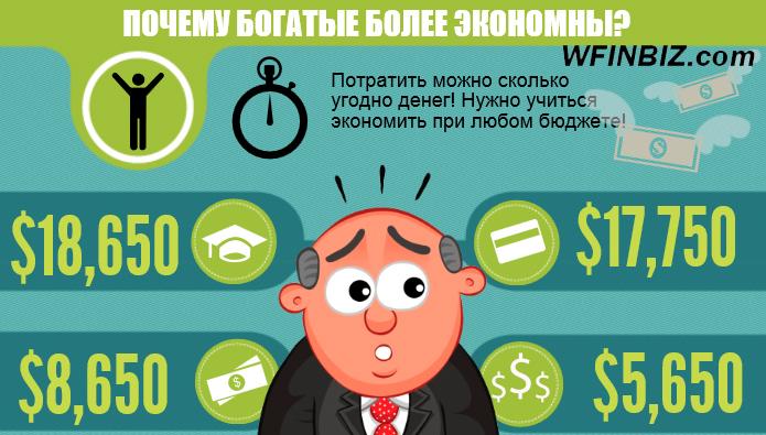 Польза экономии