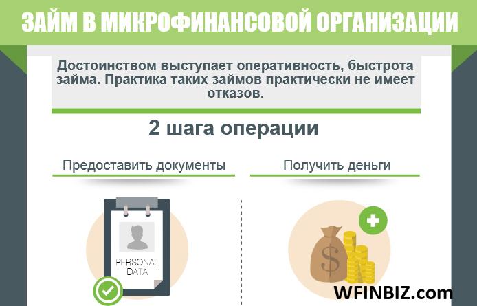 Займ в микрофинансовой организации