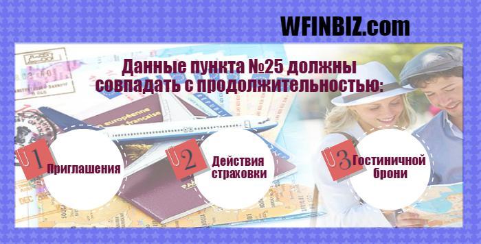 Анкета на шенген пункт 25