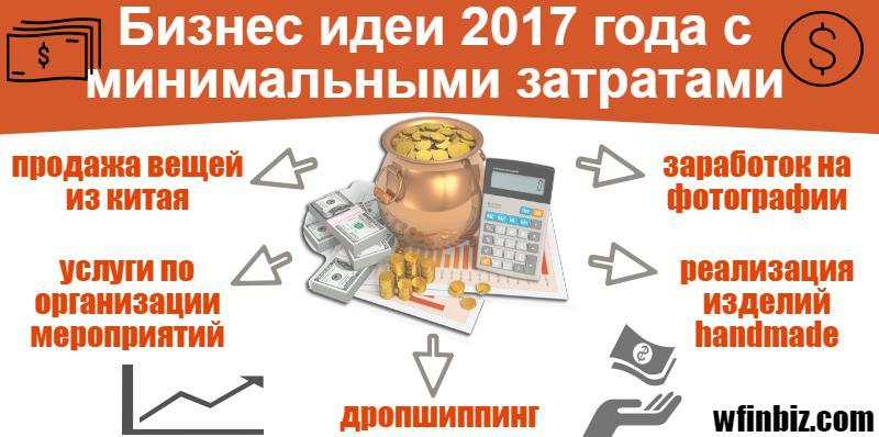Бизнес идеи 2017 года с минимальными вложениями