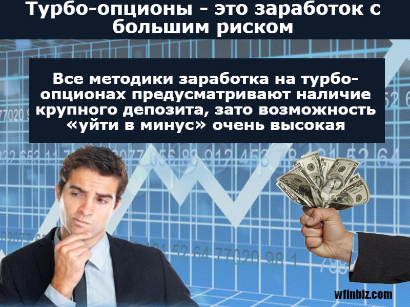 Турбо-опционы - это заработок с большим риском