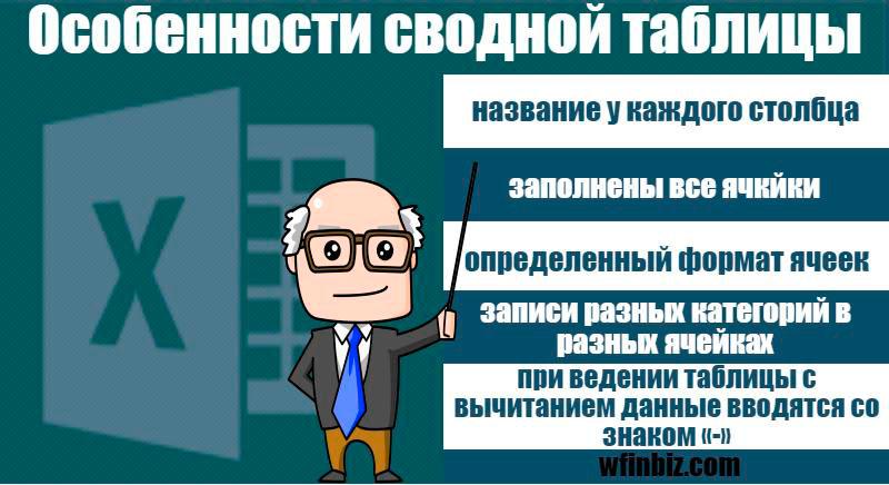 Особенности сводной таблицы