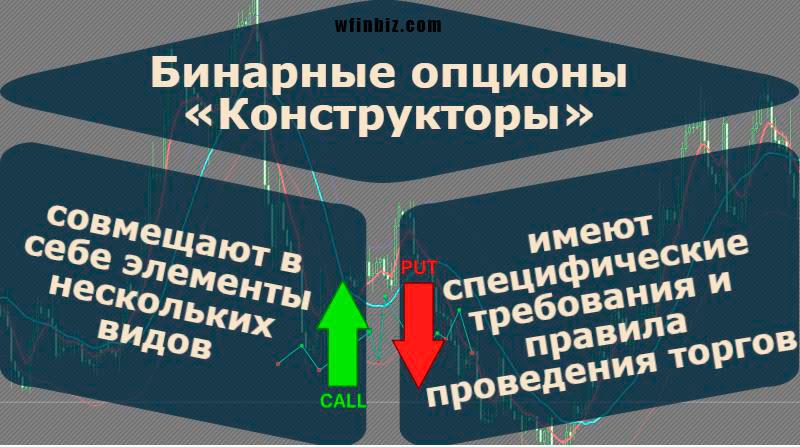 Бинарные опциона конструкторы
