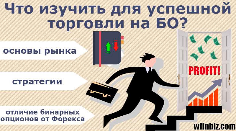 Что нужно изучить для успешной торговли бинарными опционами?