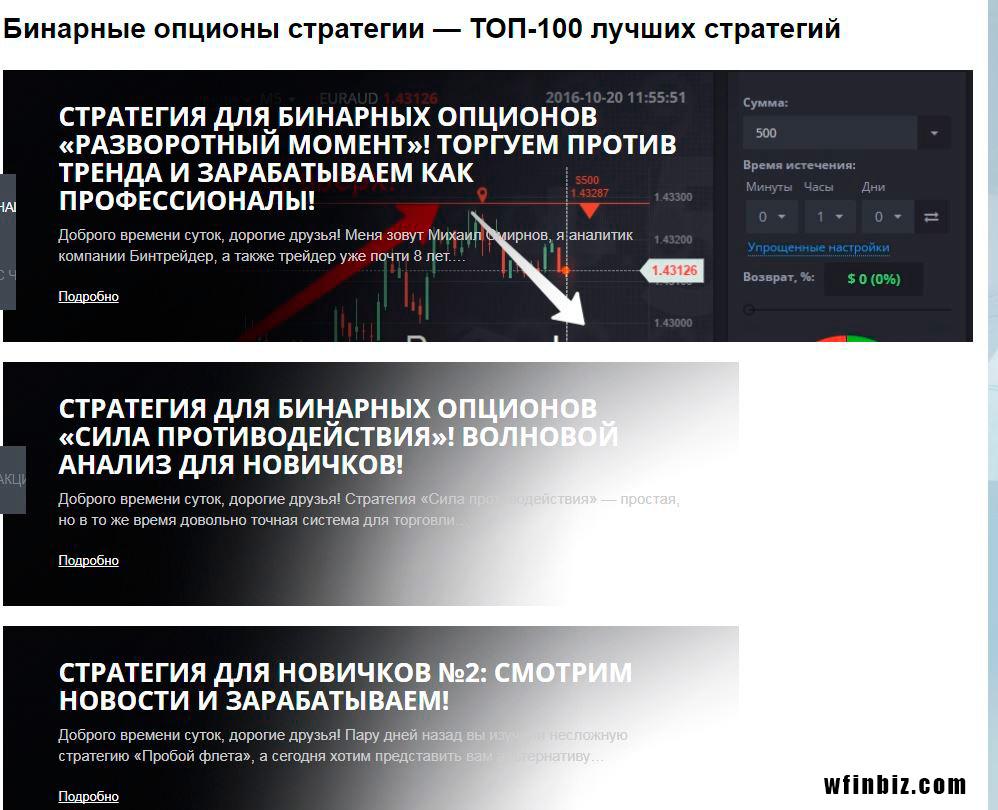 топ-100-стратегий