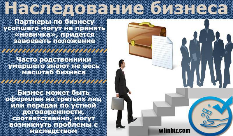 Наследование бизнеса