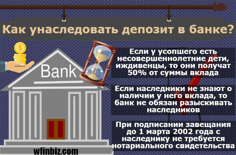 Как унаследовать депозит?