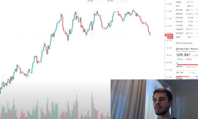 Торговля